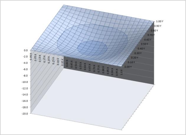 grafico-piastra