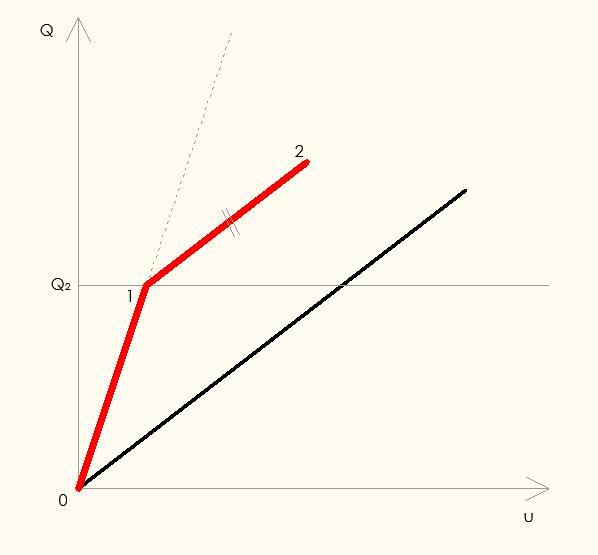 ofs-diagonale-acciaio-2