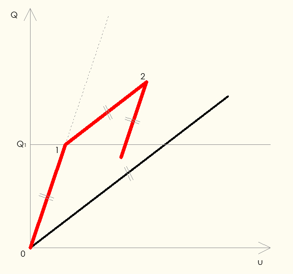 ofs-diagonale-acciaio