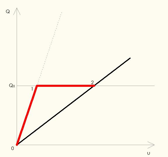ofs-diagonale-tufo
