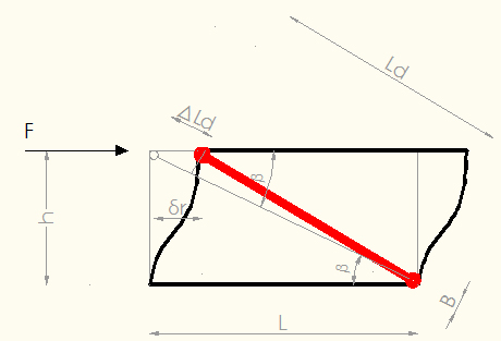 ofs-diagonale1