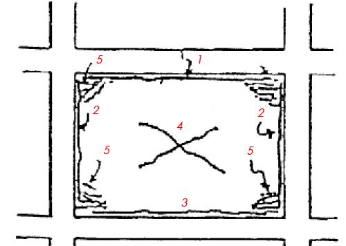ofs-tamponature-schema