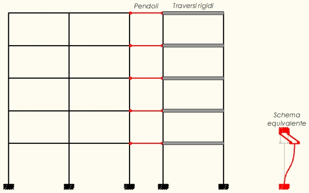 ofs-telaio-a-ritti-equivalenti1