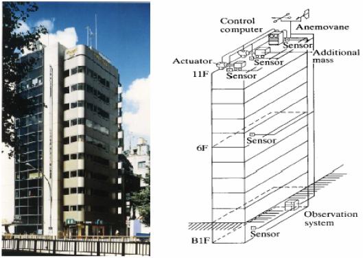 OFS - Kyobashi Seiwa